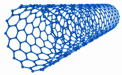 Carbon nanotubes.png